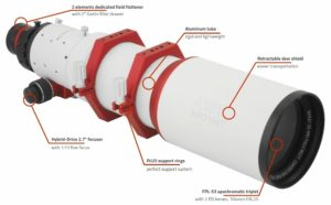 Astronomy Alive - Prima LuceLab AIRY APO104T Quintuplet Refractor